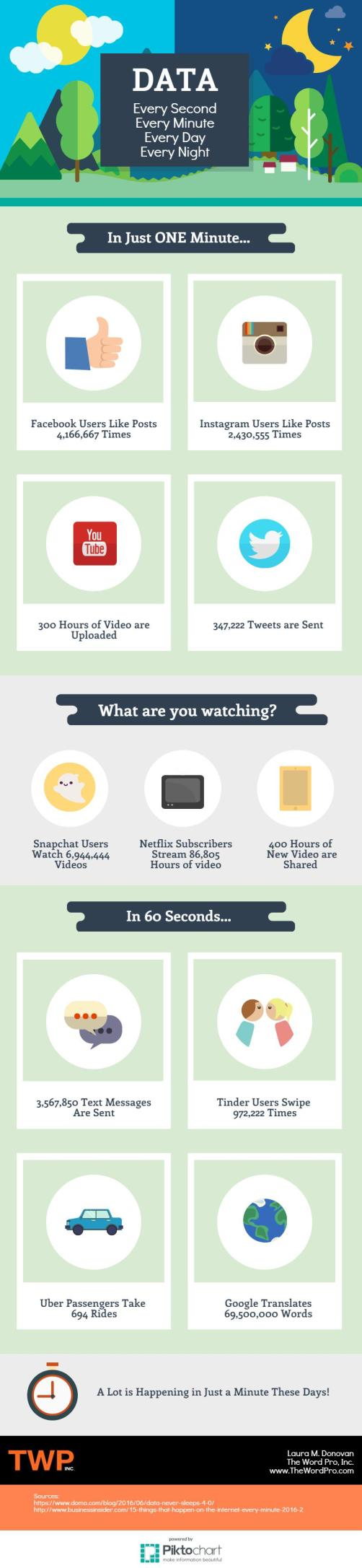 infographic_internet_minute