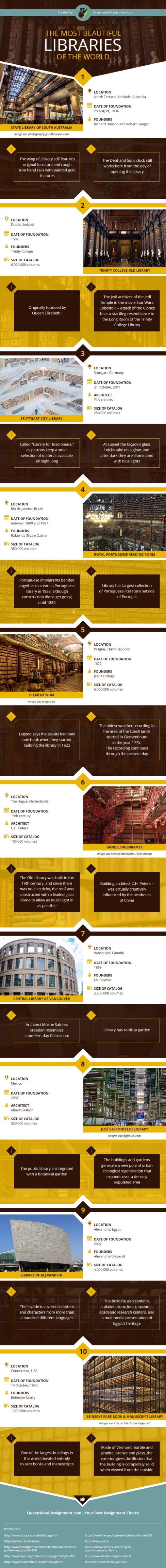Ten-most-beautiful-libraries-in-the-world-full-infographic