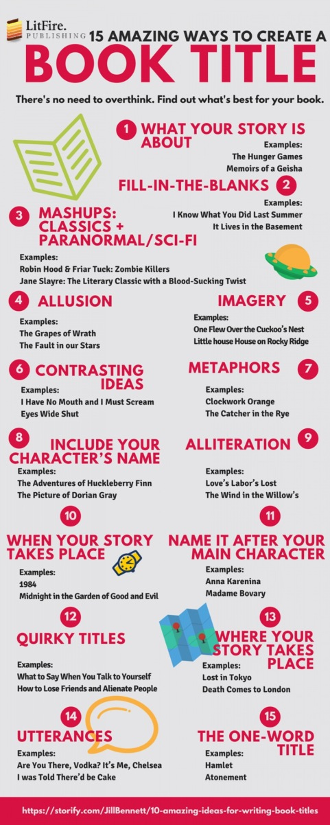 15-ways-to-create-a-book-title-full-infographic