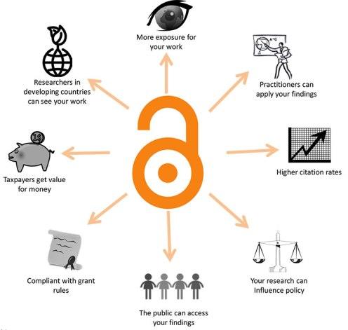 benefits-of-oa_0