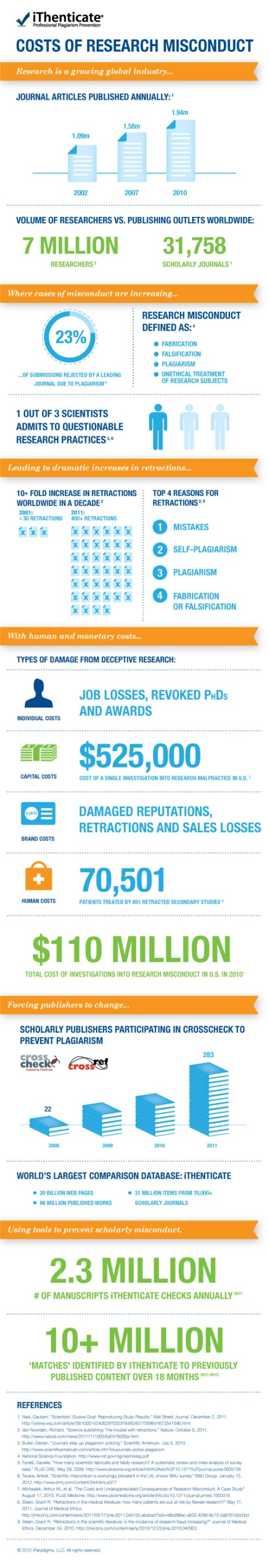 Costs+of+research+misconduct+infographic