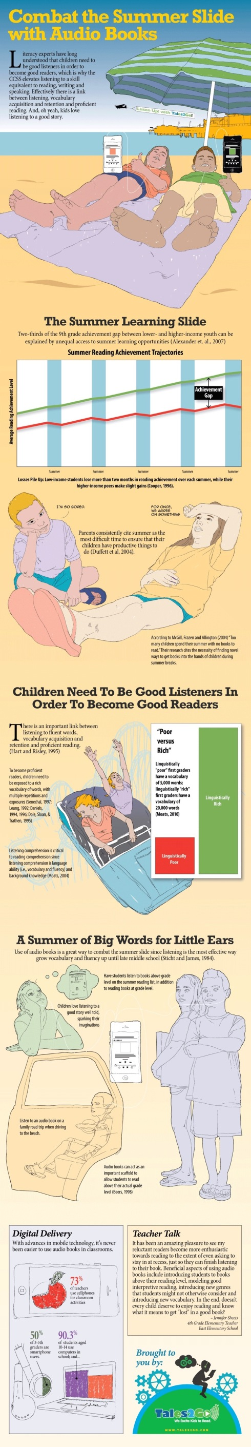 How-to-combat-the-summer-slide-with-audiobooks-full-infographic