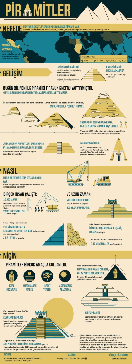 piramit-1