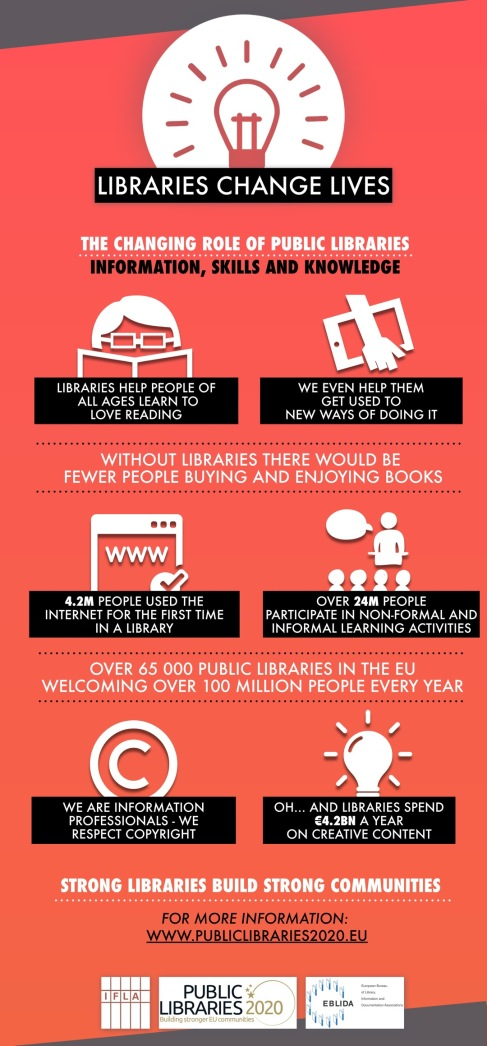 The-new-role-of-libraries-full-infographic