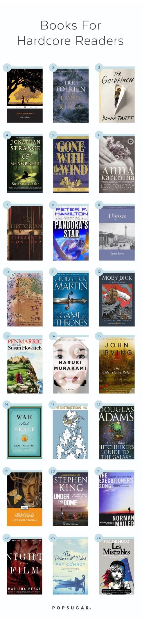 Books-for-the-hardcore-reader-full-infographic