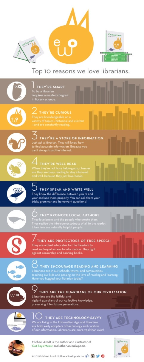 top-reasons-we-love-librarians-full-infographic