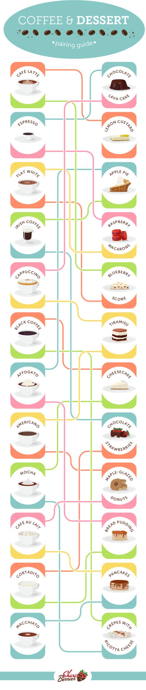 coffee-dessert-final