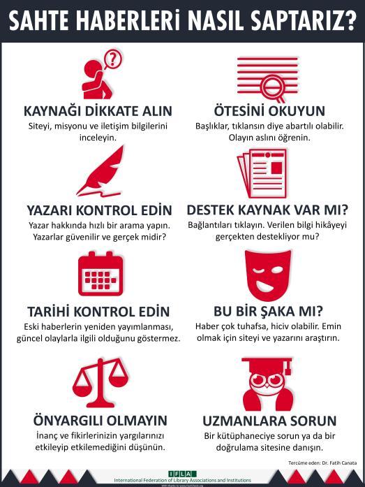 Sahte_haberleri_nasil_saptariz-_(How_To_Spot_Fake_News)