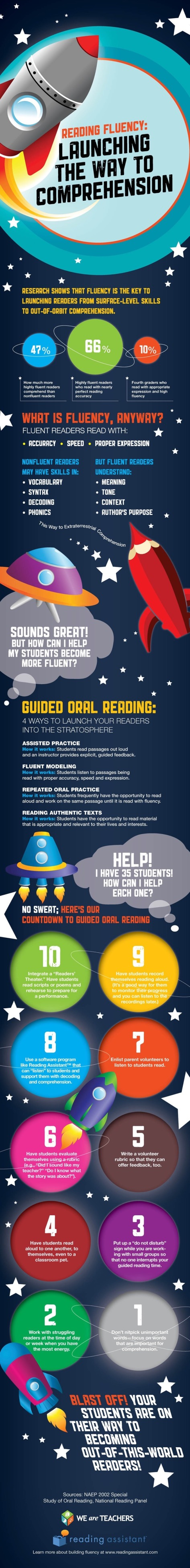 Tips-improving-reading-fluency-full-infographic