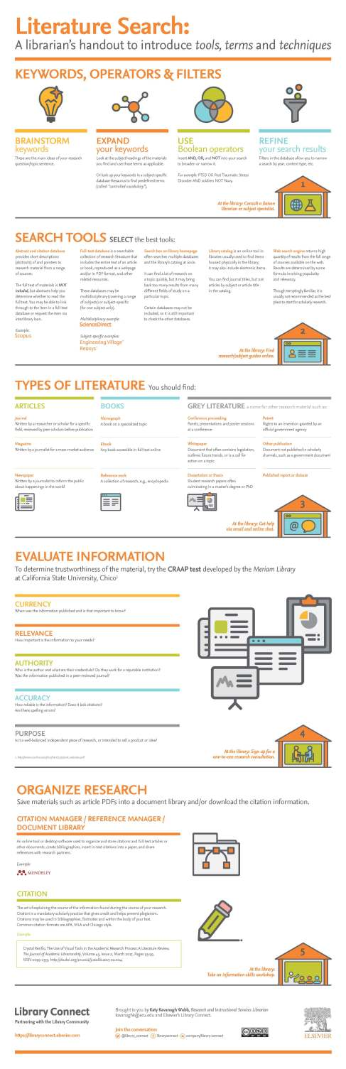 ELS_Webb-LC_litsearch_poster