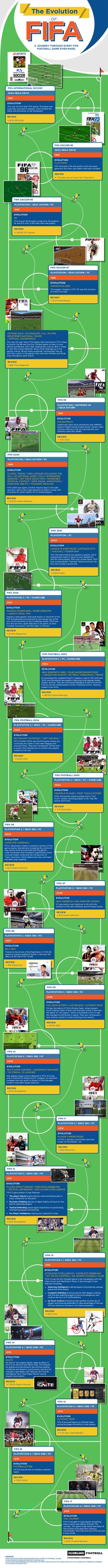 Fifa-infographic-final-mod