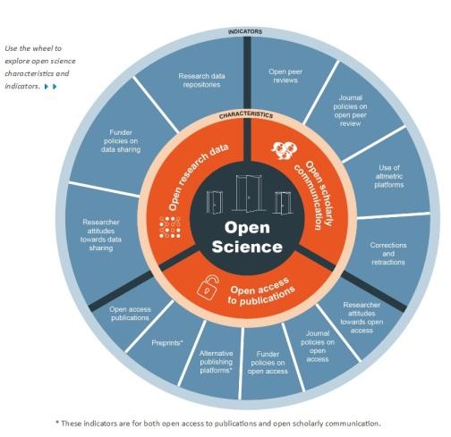 open science2017