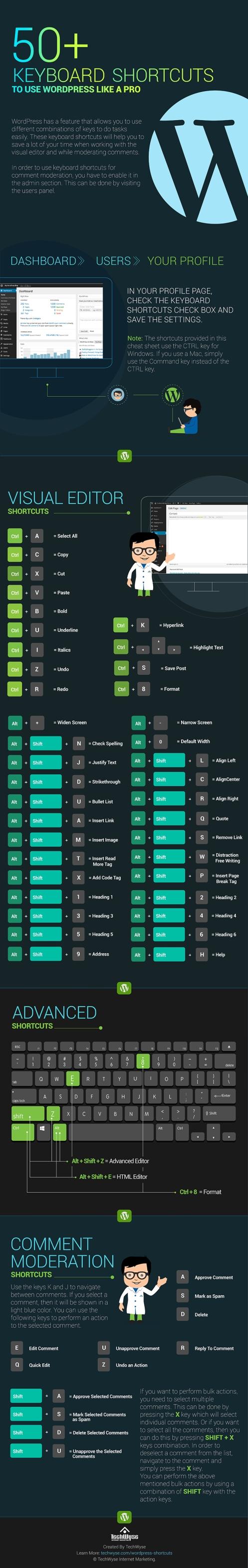 50-Keyboard-shortcuts-to-use-WordPress-like-a-Pro1-1