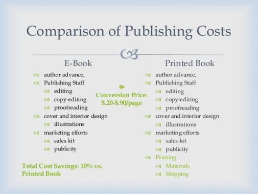 ebook-pricing-analysis-8-638