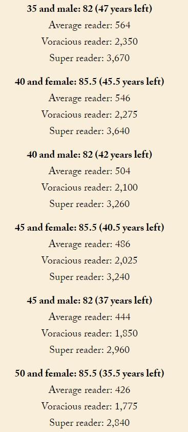 reader 2