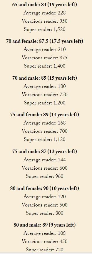 reader 4