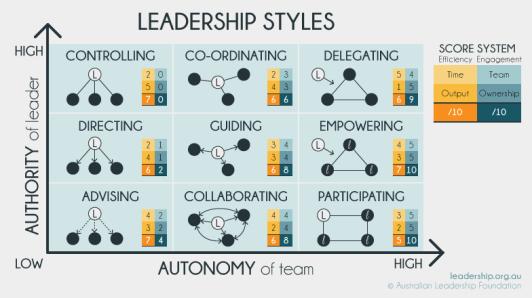 leadership_styles