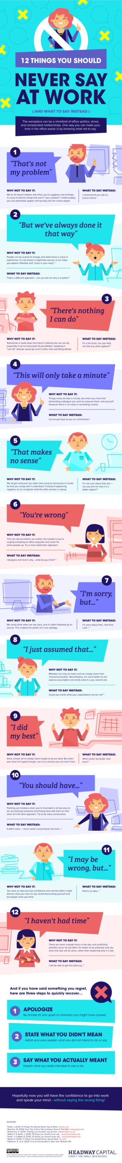 infographic_never_say_at_work-460x4376