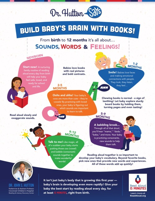 How-to-build-babys-brain-with-books-full-infographic