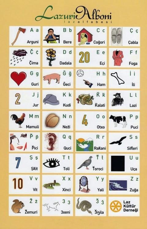 lazuri alfabe