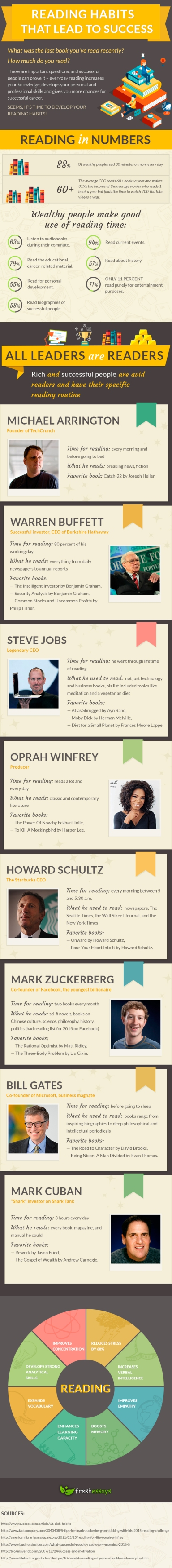 reading-habits-lead-success