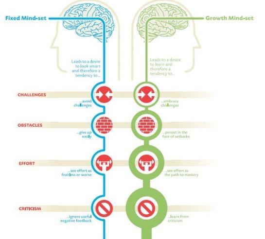 growth-mindset-image