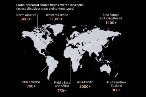 scopus-for-jm-800x534