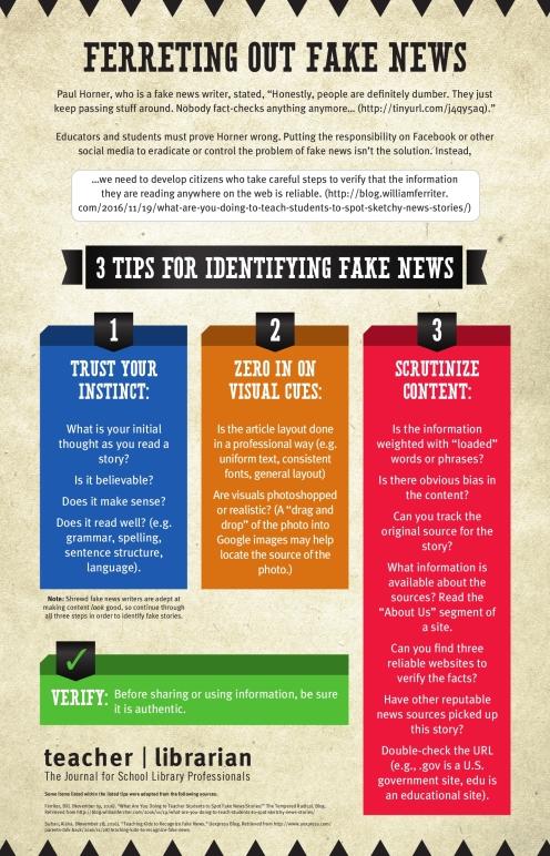 TL-Dec-16-Fake_News_Poster-1