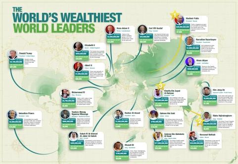 WealthiestWorldLeads (1)