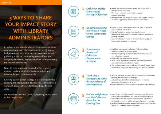 ACAD_L_INFO_5-ways-to-share-your-impact_FINAL_vertical
