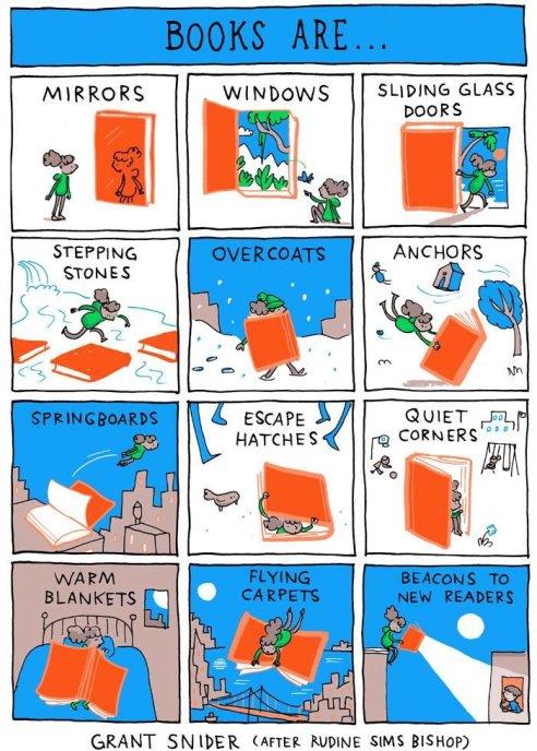 books are