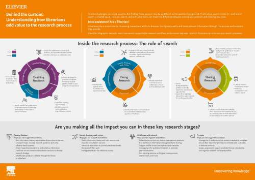 ACAD_L_INFO_LibSearchResearchWorkflow_WEB