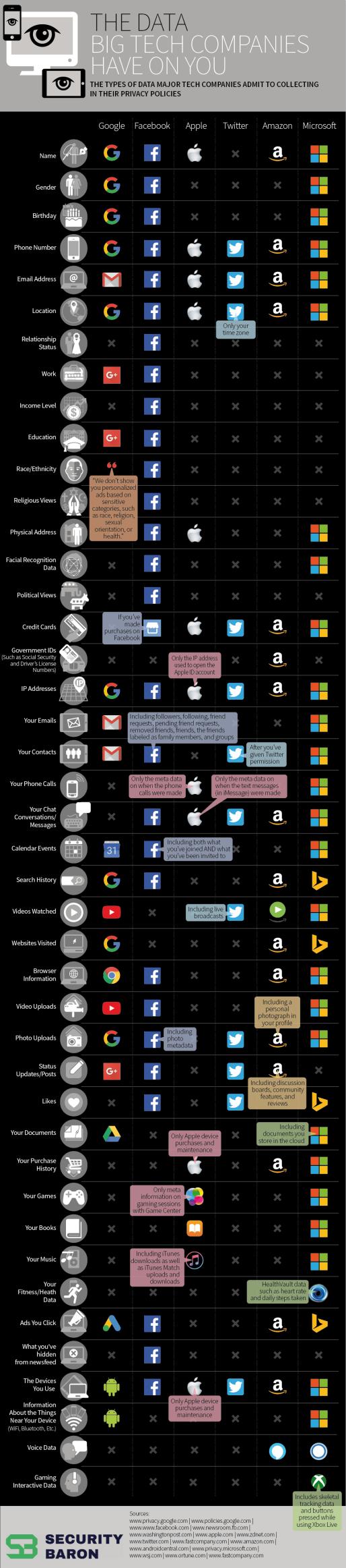 data-tech-companies