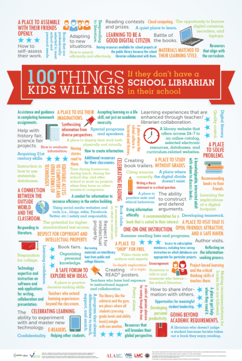 100-things-kids-will-miss-if-they-dont-have-a-school-librarian-in-their-school