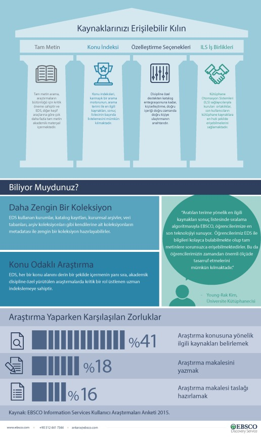 eds-four_pillars_for_top_content-infographic-tr