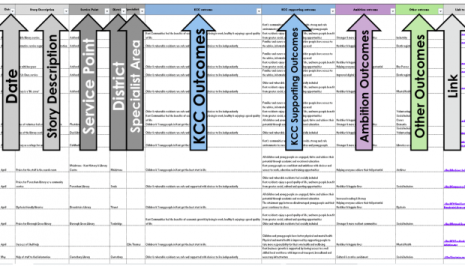 kent-outcomes-evaluation-framework