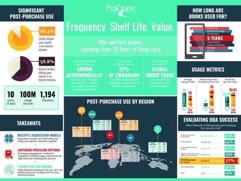DDA_infographic_48x36_poster_0