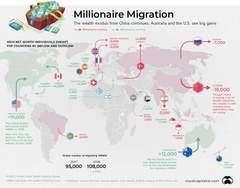 hnwi-migration-2019-1