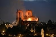 notre-dame-cathedral-dusk
