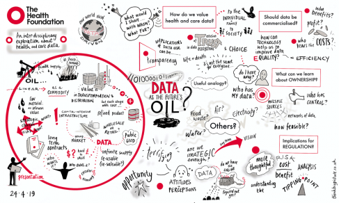 data-as-oil-visual-minute-low-res