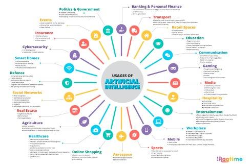 infographic_wheel_v2