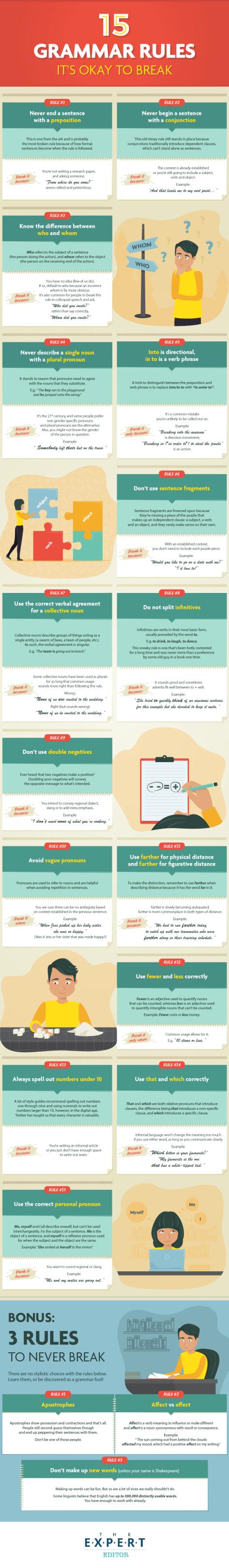 15-Grammar-Rules-It's-Okay-to-Break-infographic