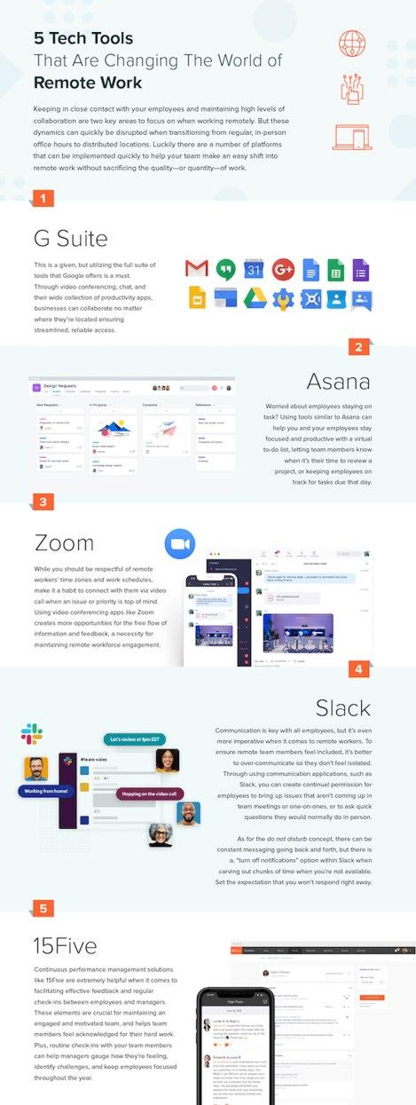 Blog_Infographic_5TechToolsRemoteWork-1