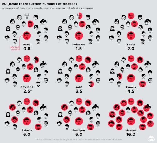 deadliest-pandemics-R0-disease-spread