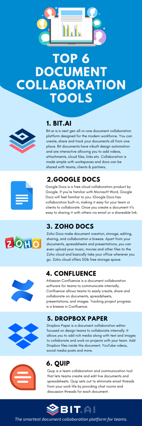 Document-Collaboration-Tools-Info-3ff