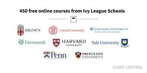 ivy-league-courses