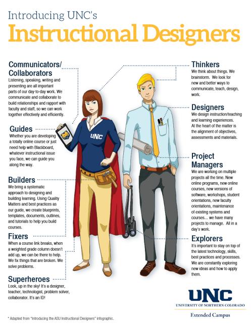 designer-infographic