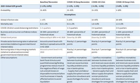 global-economic-scenarios-1.2