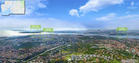 panorama İstanbul