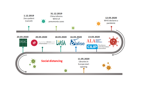 covid-timeline2-2